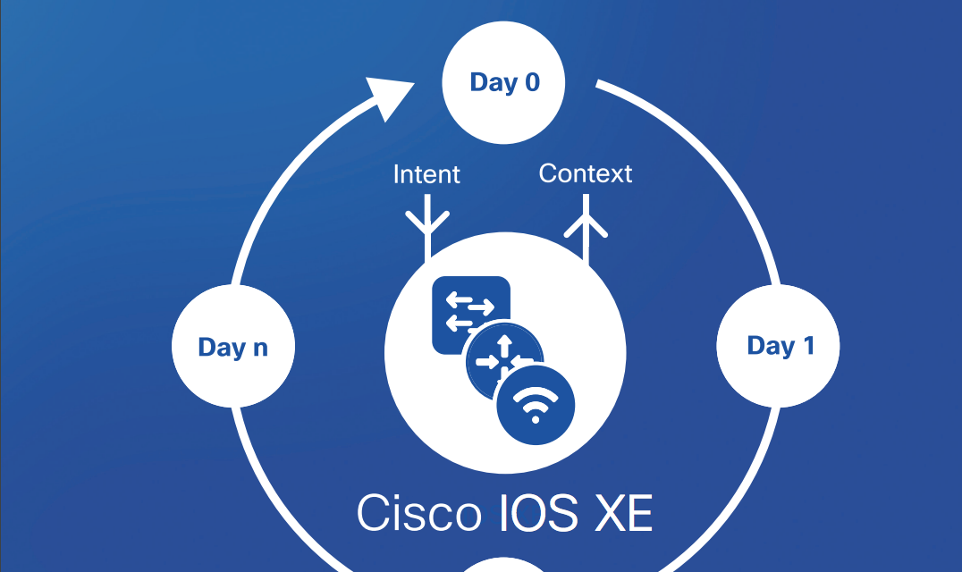 Cisco IOS XE Programmability Book - SubnetZero