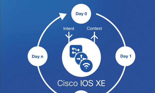 Cisco IOS XE Programmability Book